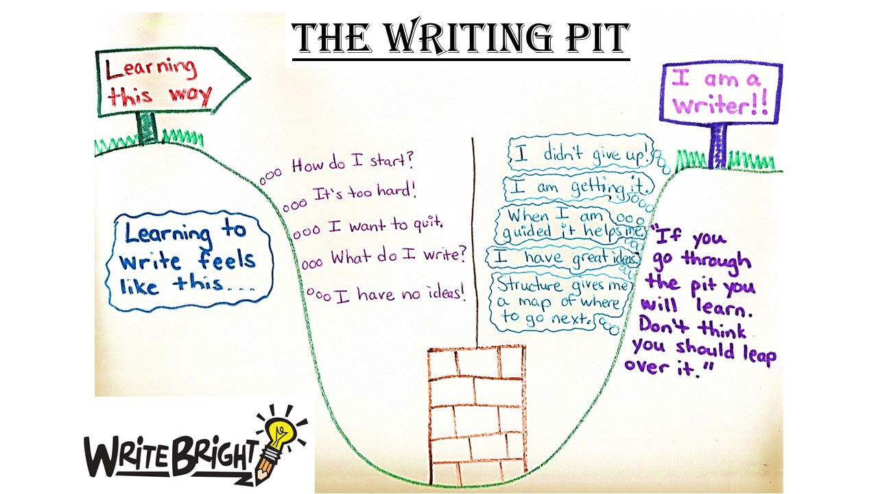 WritingPit