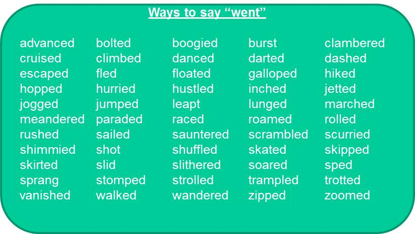 ways to say went 1